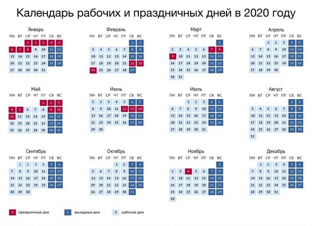 kalendar-vyhodnyh-i-prazdnichnyh-dnei-2020-1024x742-8096852